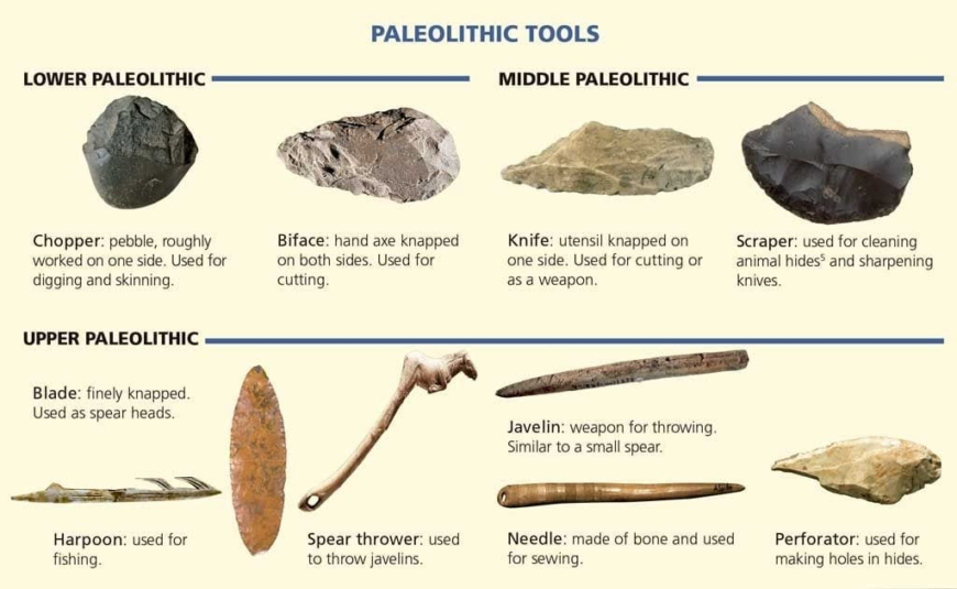 what is paleolithic age means