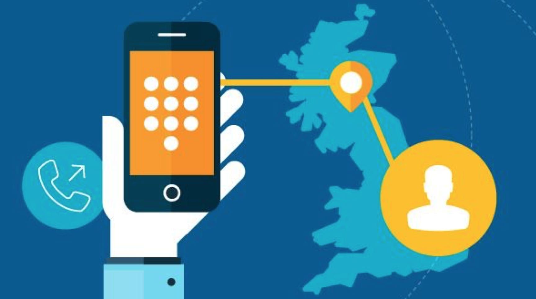Businesses Profiting with a Virtual Phone Number in the US? - Foreign policy