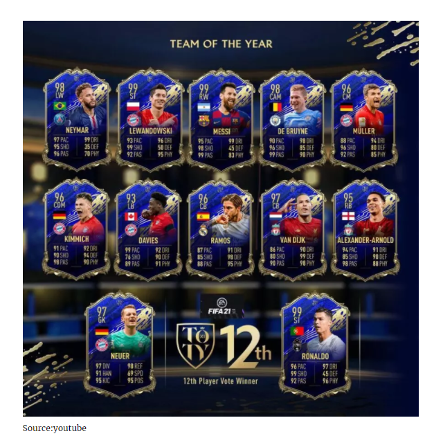6 Best Players In Fifa 21 Community Team Of The Season Foreign Policy